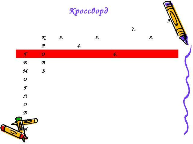 Кроссворд 9. 7. К3.5.8. Р4. ГО6. ЕВ...