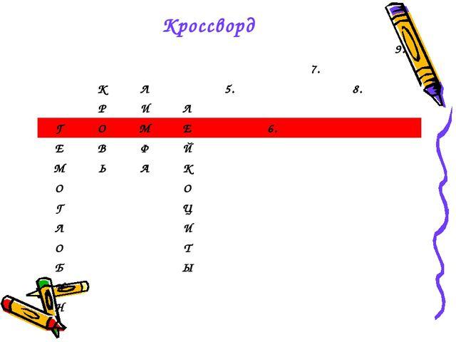 Кроссворд 9. 7. КЛ5.8. РИЛ ГОМЕ6. ЕВ...