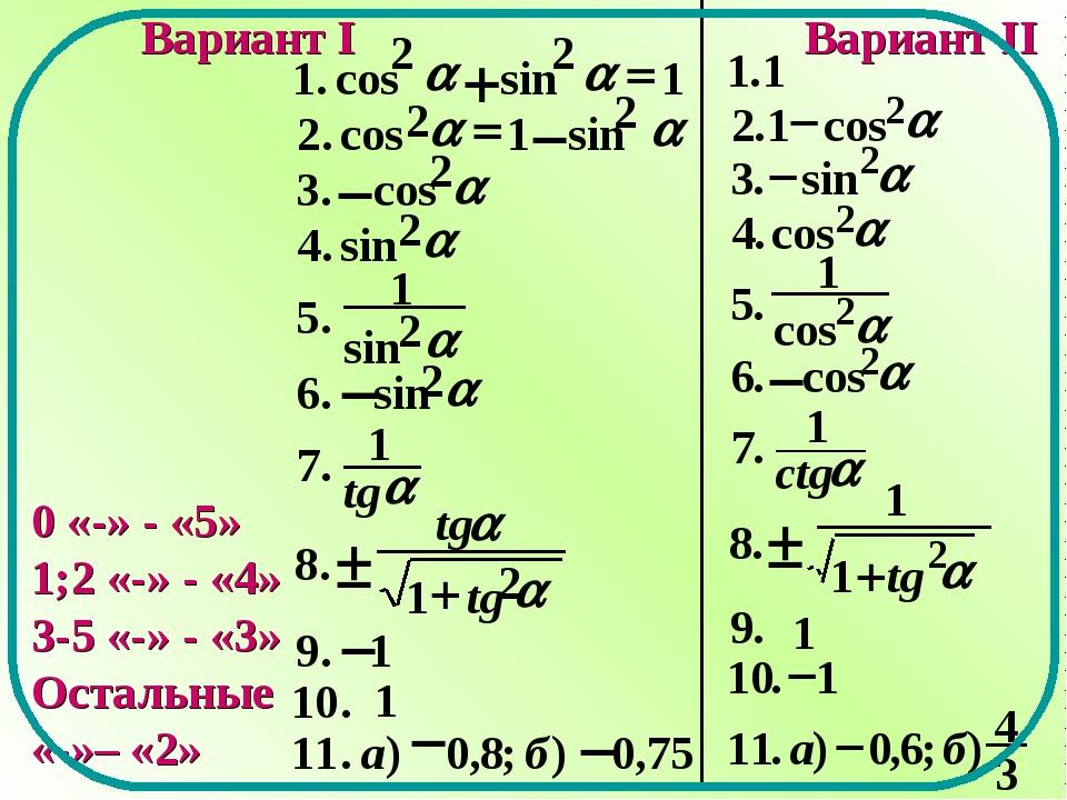 Вариант I Вариант II 0 «-» - «5» 1;2 «-» - «4» 3-5 «-» - «3» Остальные «-»– «2»