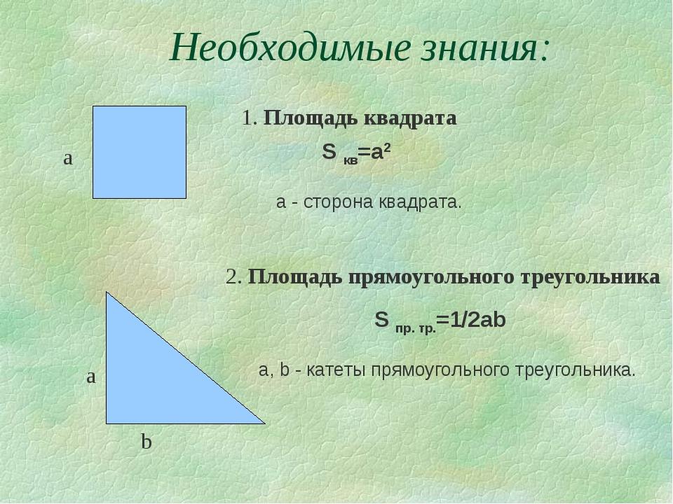 Необходимые знания: а 1. Площадь квадрата S кв=a2 а - сторона квадрата. а b 2...