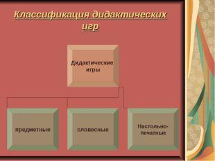 Классификация дидактических игр