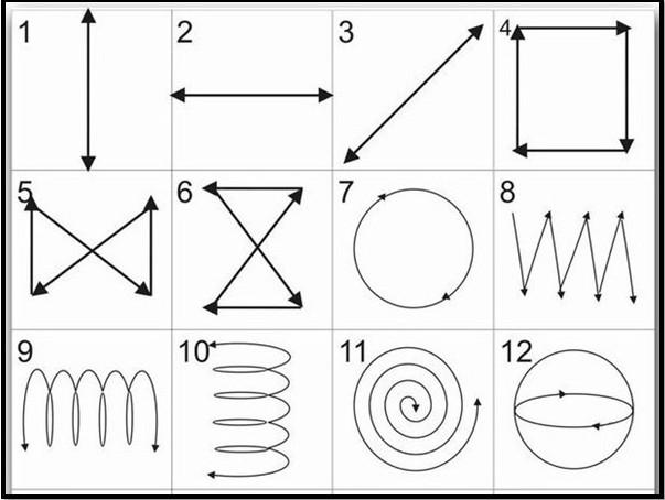 C:\Users\Учителя физики\Documents\Дойбухаа Ч.А\упражнения для глаз.jpg