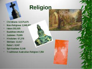 Religion Christians: 12,575,675 Non-Religious: 2,948,891 Islam:202,925 Buddhi