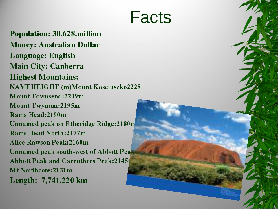 Facts Population: 30.628.million Money: Australian Dollar Language: English M...