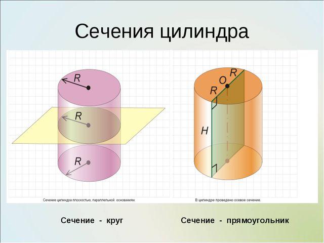Сечения цилиндра Сечение - круг Сечение - прямоугольник