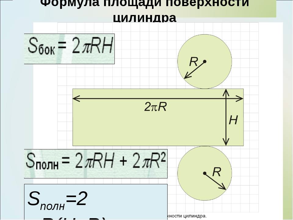 Sполн=2 πR(H+R)