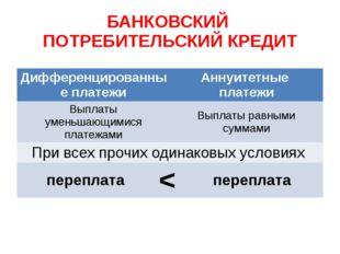 БАНКОВСКИЙ ПОТРЕБИТЕЛЬСКИЙ КРЕДИТ Дифференцированныеплатежи Аннуитетные плате