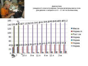 Диагностика учащегося 5 класса Кучеренко Татьяна величины массы тела для дево