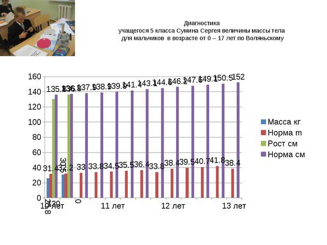 Диагностика учащегося 5 класса Сумина Сергея величины массы тела для мальчико...