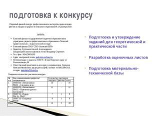 подготовка к конкурсу Подготовка и утверждение заданий для теоретической и пр