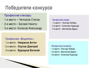 Профессия слесарь: 1-е место – Чепкасов Степан 2-е место – Багаев Никита 3-е