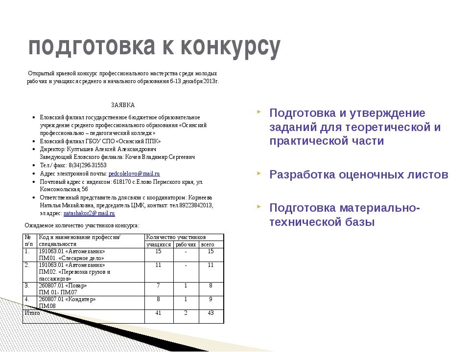 подготовка к конкурсу Подготовка и утверждение заданий для теоретической и пр...