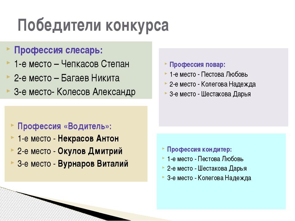 Профессия слесарь: 1-е место – Чепкасов Степан 2-е место – Багаев Никита 3-е...