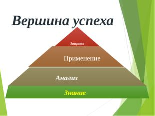 Вершина успеха Знание