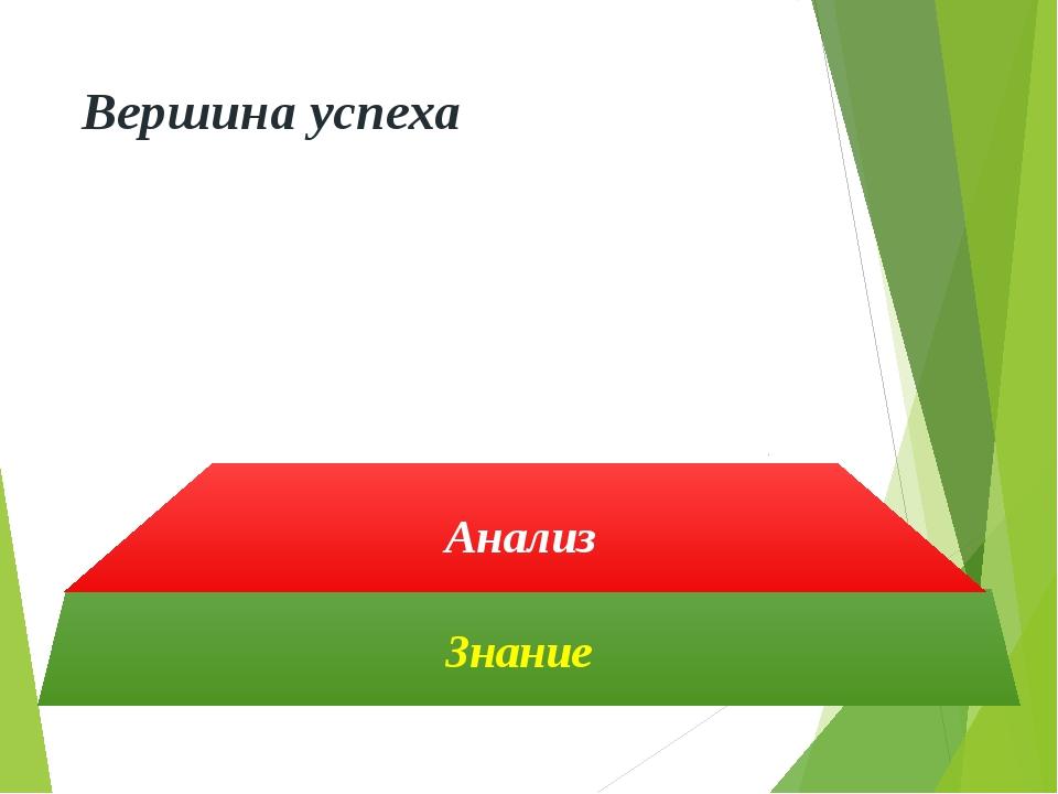 Вершина успеха Знание Анализ