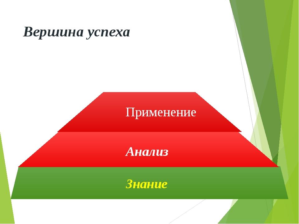 Вершина успеха Знание Анализ Применение