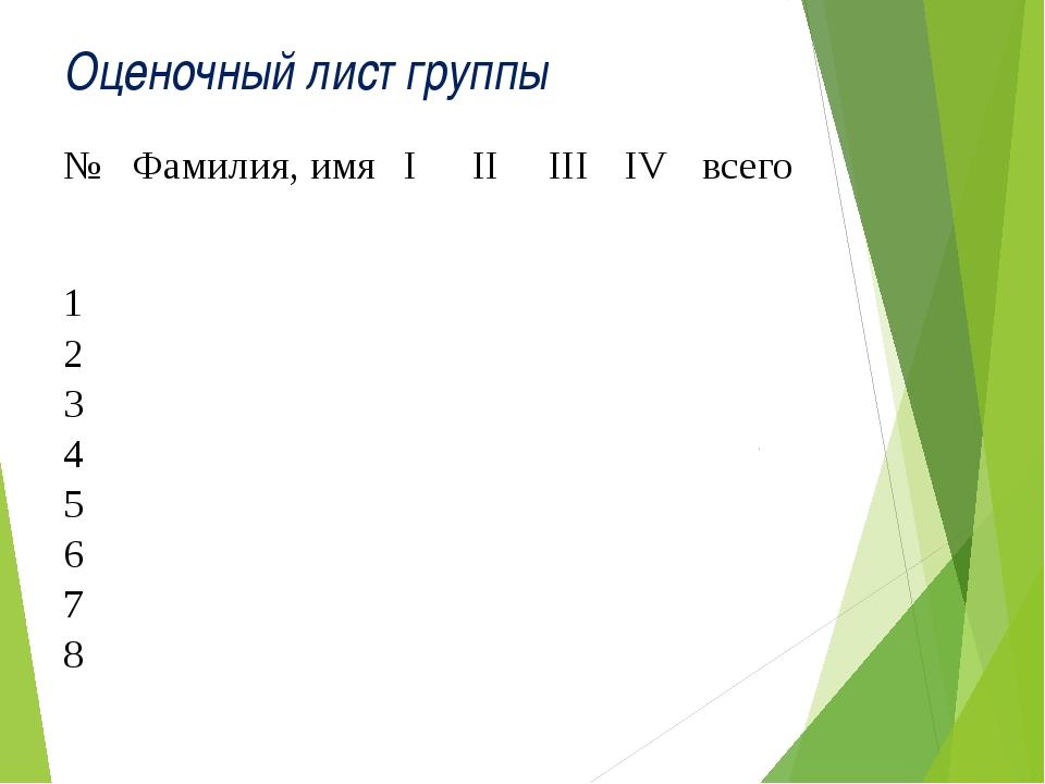 Оценочный лист группы № Фамилия, имя І ІІ ІІІ ІV всего 1 2 3 4 5 6 7 8