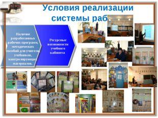 Ресурсные возможности учебного кабинета Наличие разработанных рабочих програм