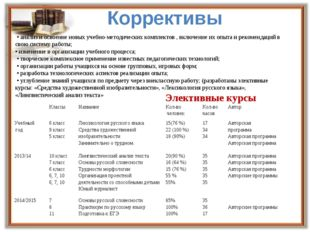 Коррективы • анализ и освоение новых учебно-методических комплектов , включен