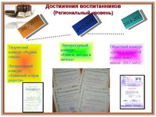 2013-2014 2012-2013 2014-2015 Достижения воспитанников (Региональный уровень)