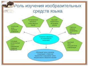 Роль изучения изобразительных средств языка