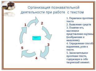 Организация познавательной деятельности при работе с текстом 1. Первичное пр