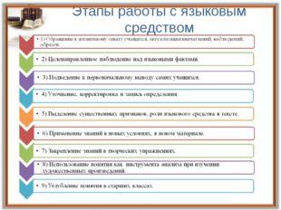 Этапы работы с языковым средством