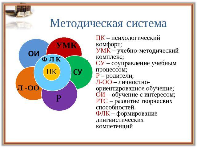 Методическая система УМК Л -ОО Ф Л К ПК – психологический комфорт; УМК – учеб...
