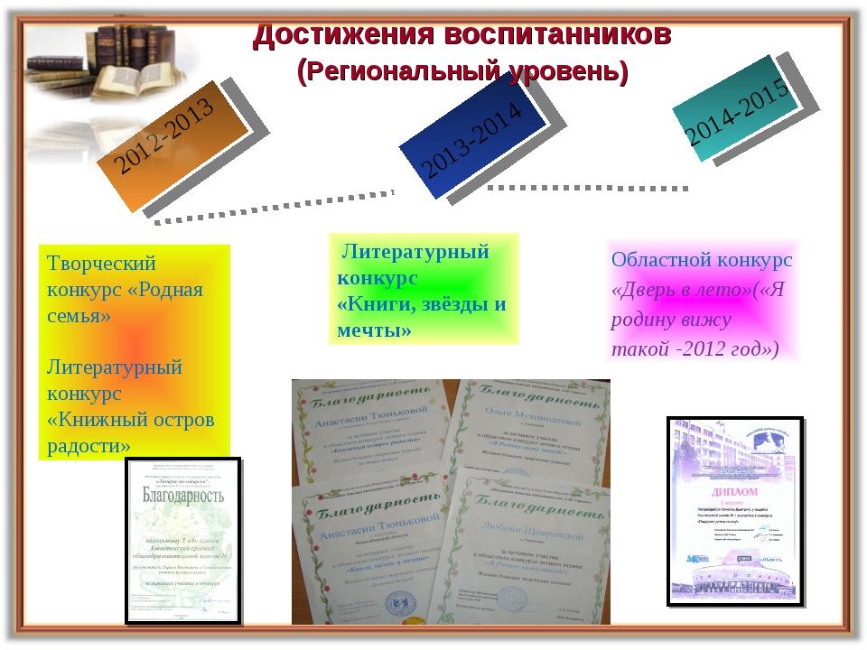 2013-2014 2012-2013 2014-2015 Достижения воспитанников (Региональный уровень)...
