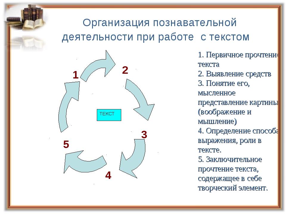 Организация познавательной деятельности при работе с текстом 1. Первичное пр...