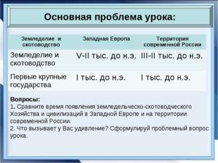 Основная проблема урока: Вопросы: 1. Сравните время появления земледельческо-