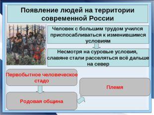 Появление людей на территории современной России Человек с большим трудом учи