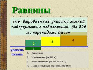Депрессия Низменность (до 200 м) Возвышенность (от 200 до 500 м) Плоскогорья