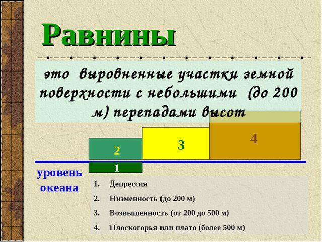 Депрессия Низменность (до 200 м) Возвышенность (от 200 до 500 м) Плоскогорья...
