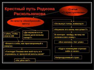 Крестный путь Родиона Раскольникова Во власти «безобразной» мечты Статья «О
