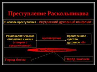 Преступление Раскольникова В основе преступления – внутренний духовный конфл