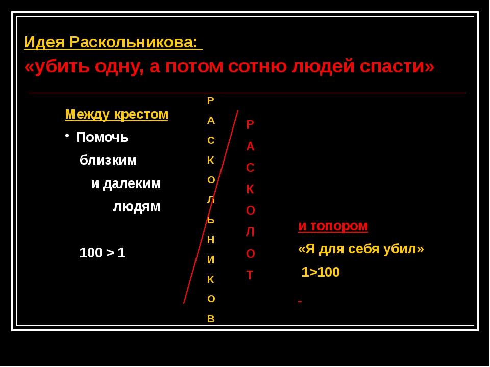 Идея Раскольникова: «убить одну, а потом сотню людей спасти» Между крестом П...
