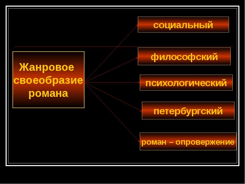 Жанровое своеобразие романа социальный философский психологический петербург...