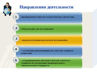 Направления деятельности 1 2 3 - апробирование психолого-педагогических диагн