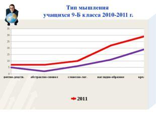 Тип мышления учащихся 9-Б класса 2010-2011 г.