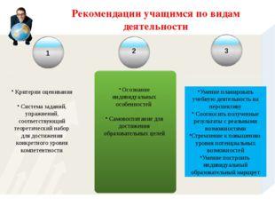 Рекомендации учащимся по видам деятельности Критерии оценивания Система задан