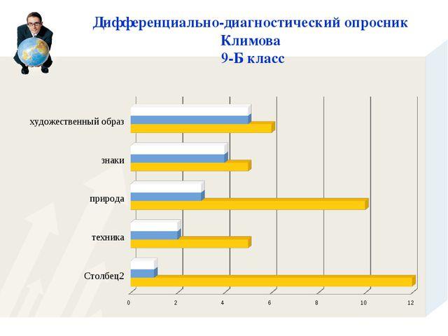 Дифференциально-диагностический опросник Климова 9-Б класс