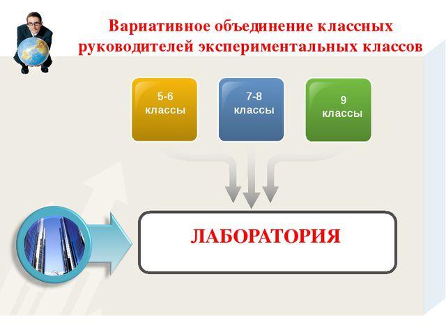 Вариативное объединение классных руководителей экспериментальных классов 5-6...