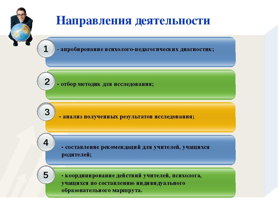 Направления деятельности 1 2 3 - апробирование психолого-педагогических диагн...