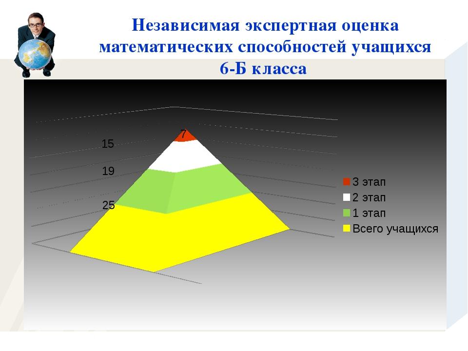 Независимая экспертная оценка математических способностей учащихся 6-Б класса