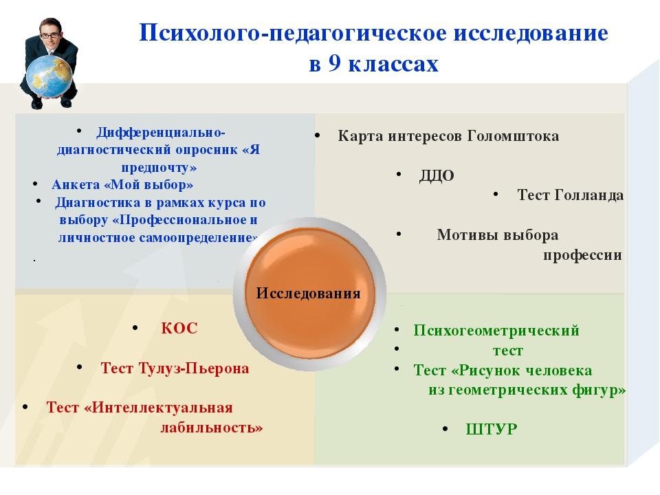 Психолого-педагогическое исследование в 9 классах Карта интересов Голомштока...