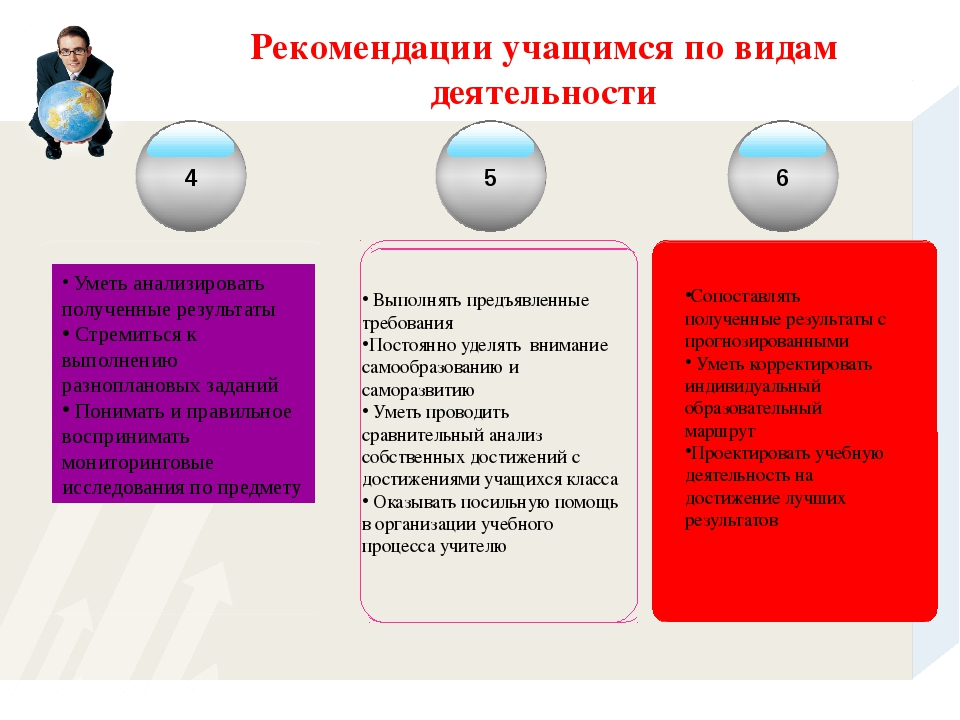 Рекомендации учащимся по видам деятельности 4 5 6 Сопоставлять полученные рез...