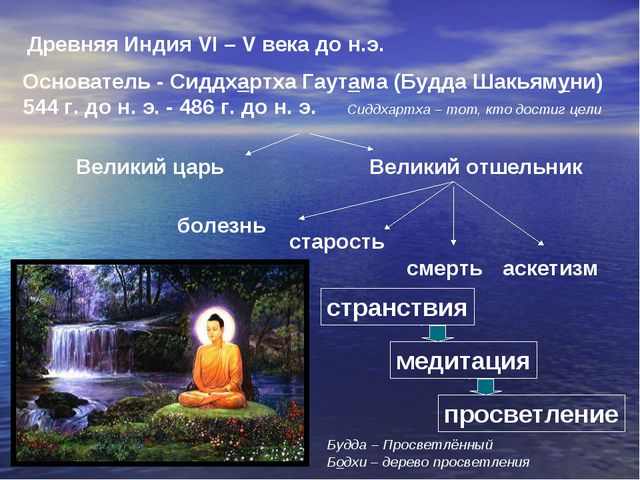 Древняя Индия VI – V века до н.э. Основатель- Сиддхартха Гаутама (Будда Шакь...