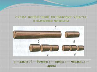 Инструменты для измерения лесоматериалов а -мерная вилка; б- мерная скоба; в
