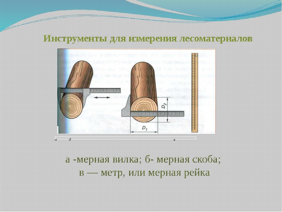 ЦЕПНЫЕ ПИЛЫ Цепные пилы: а — электрическая; б — бензомоторная